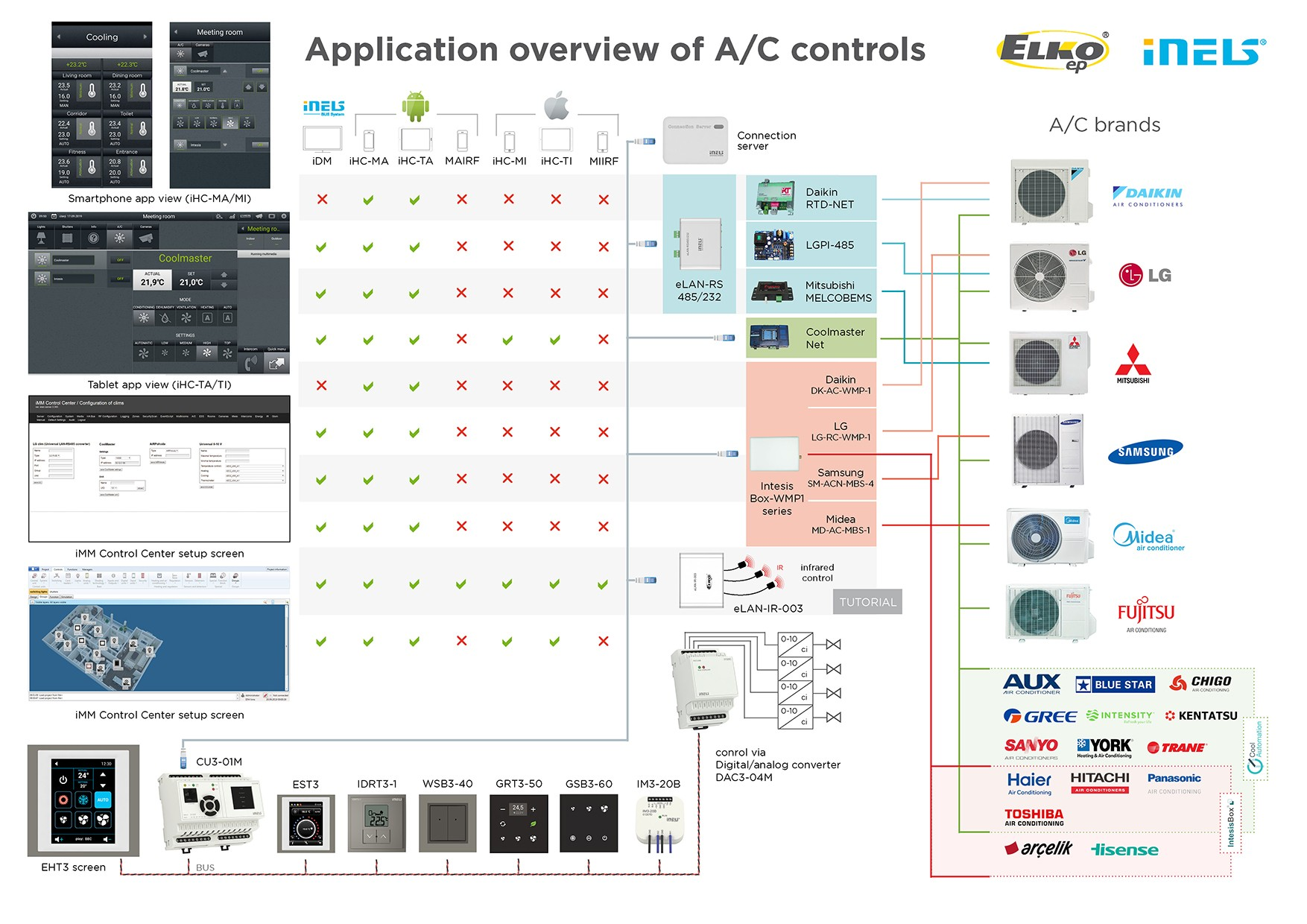 Air Condition control preview