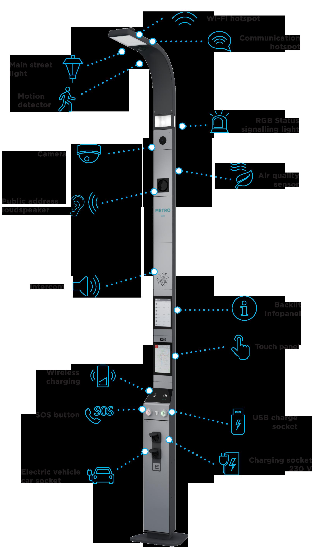 Smart Pole Elkoep